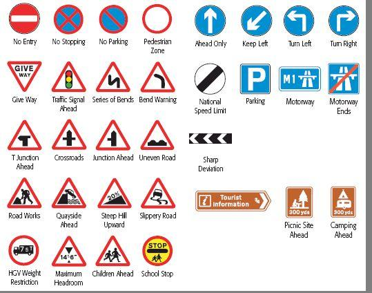 Road Signs Discovering Ireland Vacations