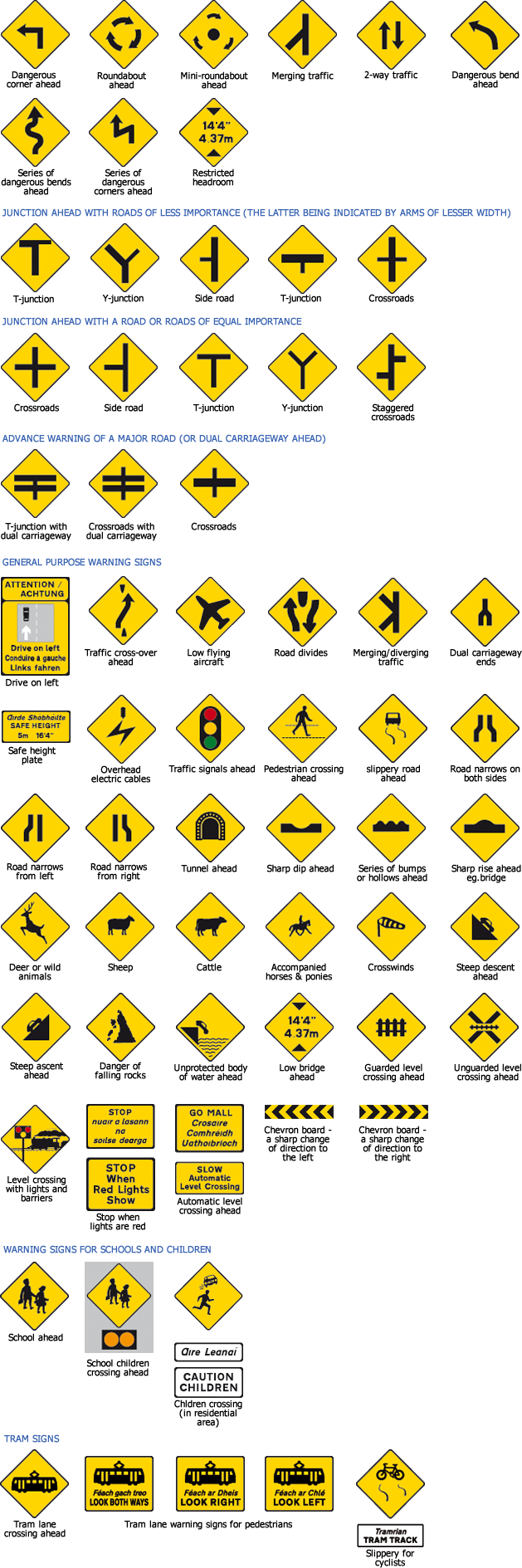 Road Signs | Discovering Ireland Vacations
